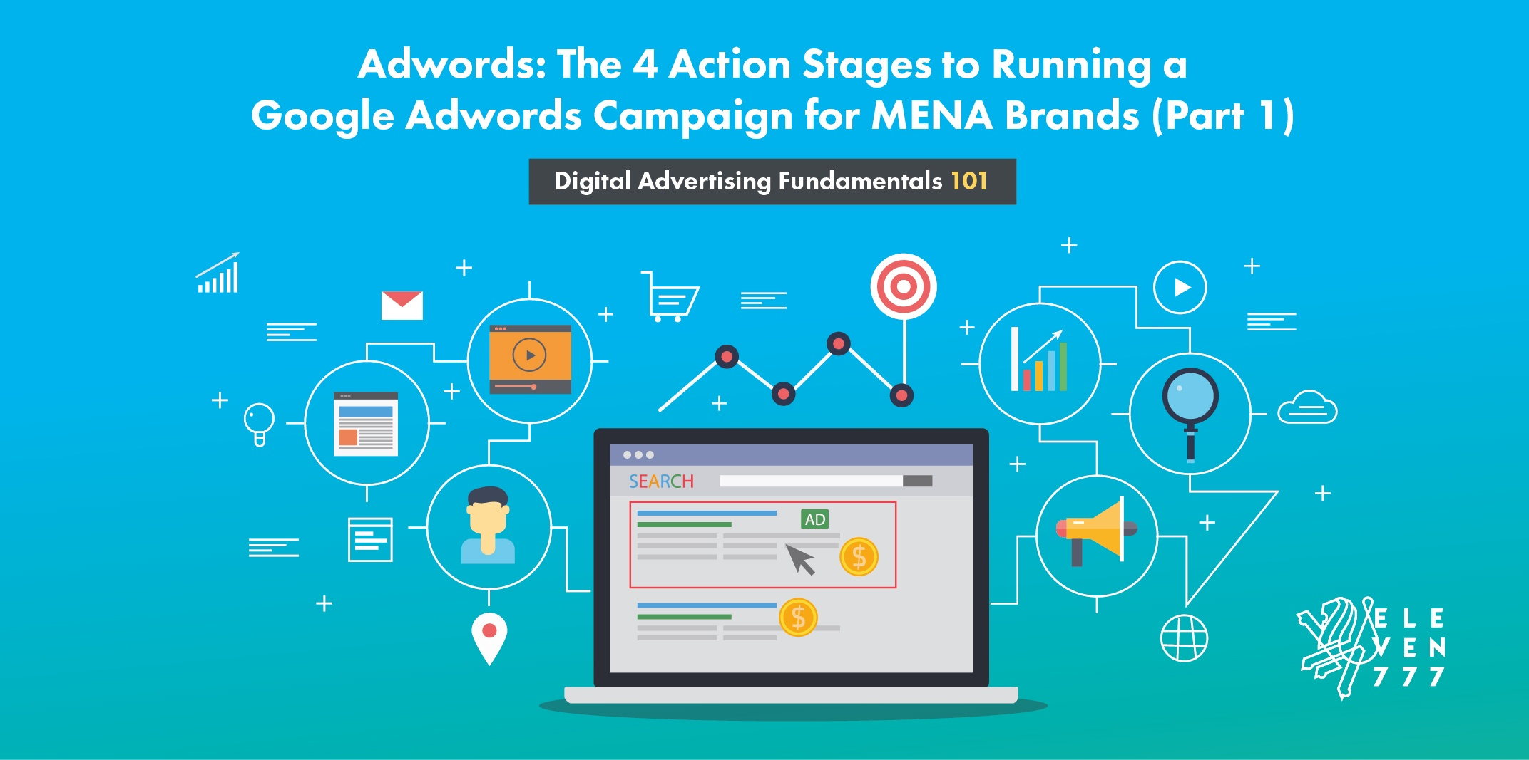 How To Run A 5 Star Campaign For Your Luxury Hotel On Google Adwords